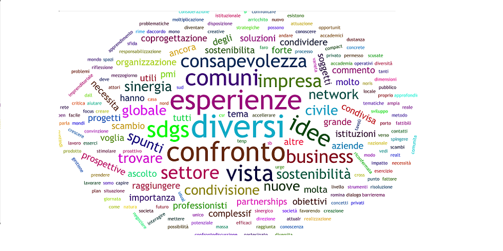GCNI---open-space-techno---wordcloud.png